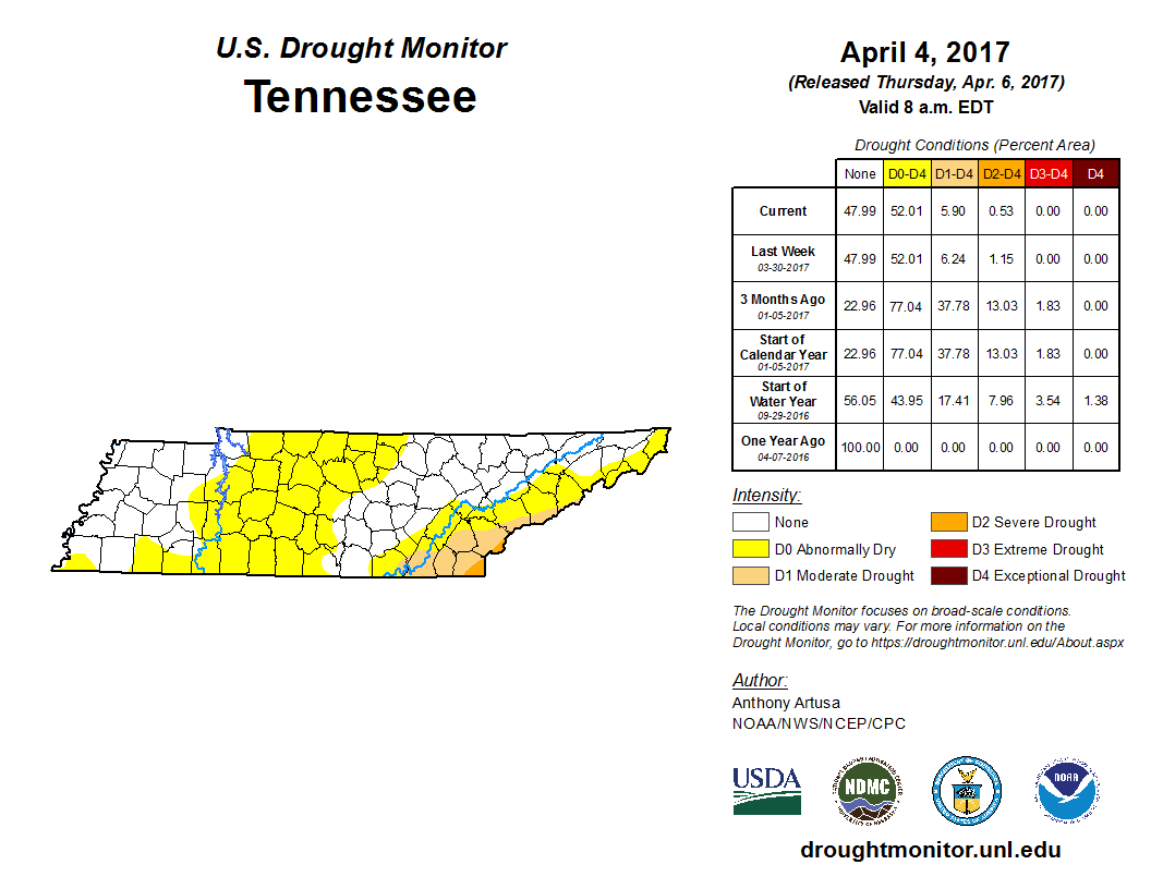Drought Monitor for TN