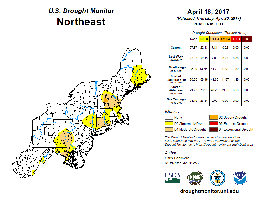 Drought Monitor for Northeast