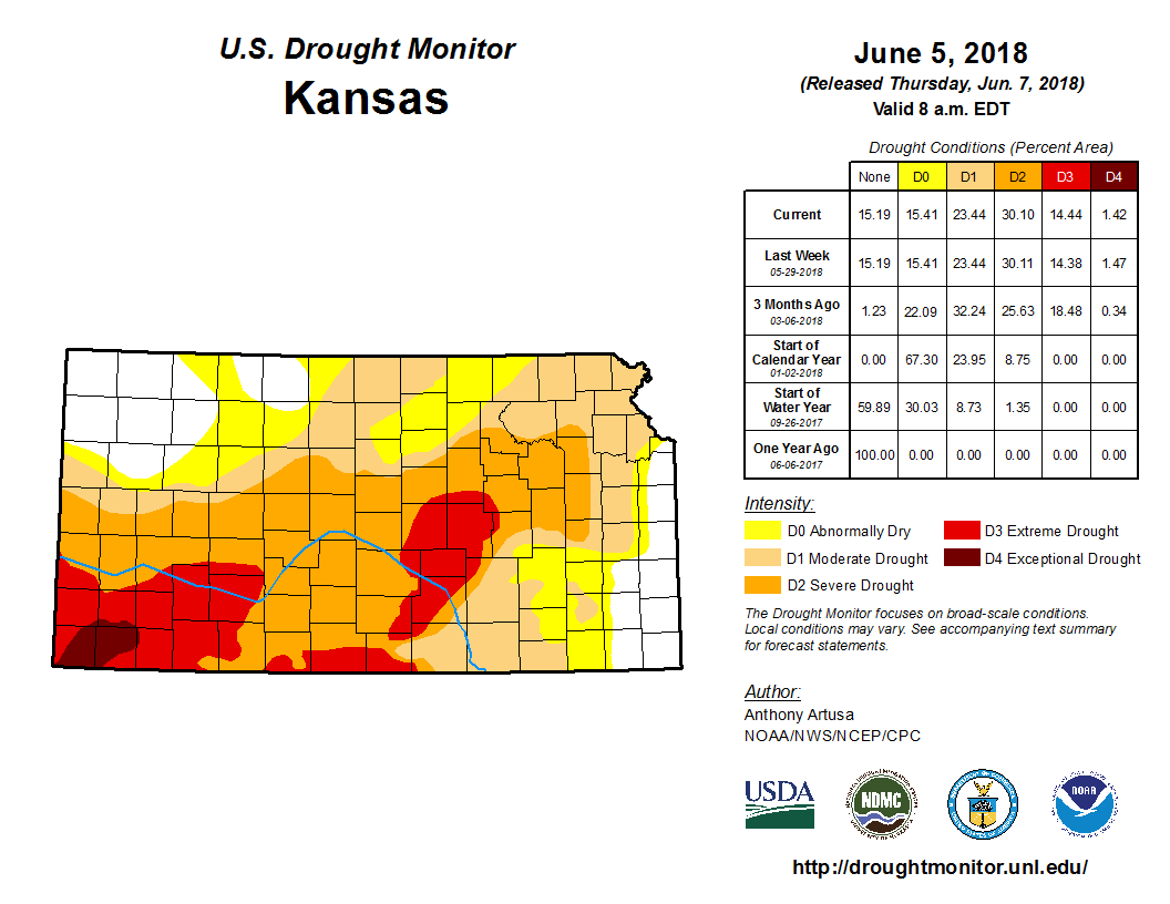 Kansas detail from the U.S. Drought Monitor, released June 7, 2018.