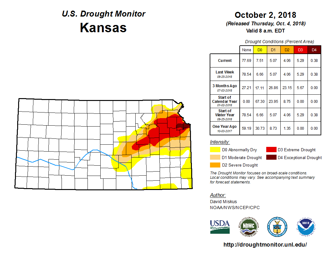 Kansas detail from the U.S. Drought Monitor, released Oct. 4, 2018.