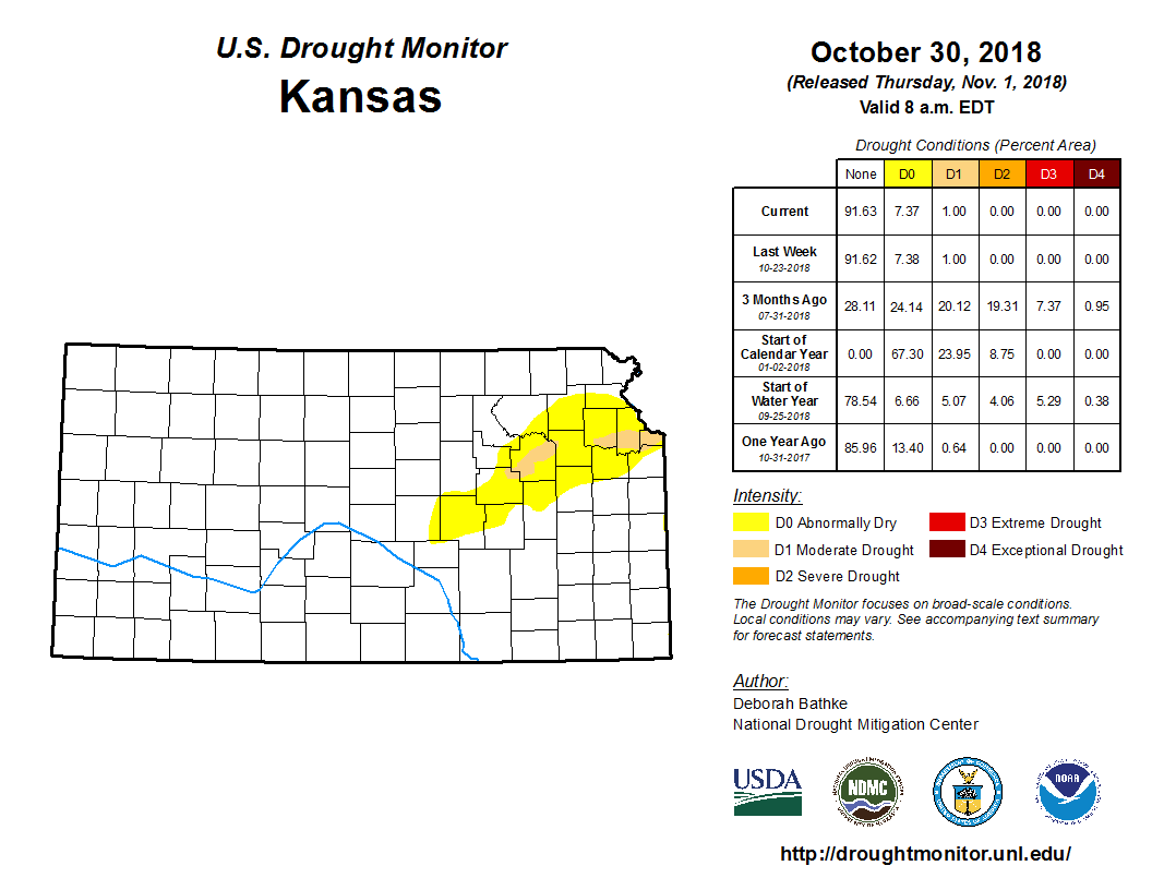 Kansas detail from the U.S. Drought Monitor, released Nov. 1, 2018.
