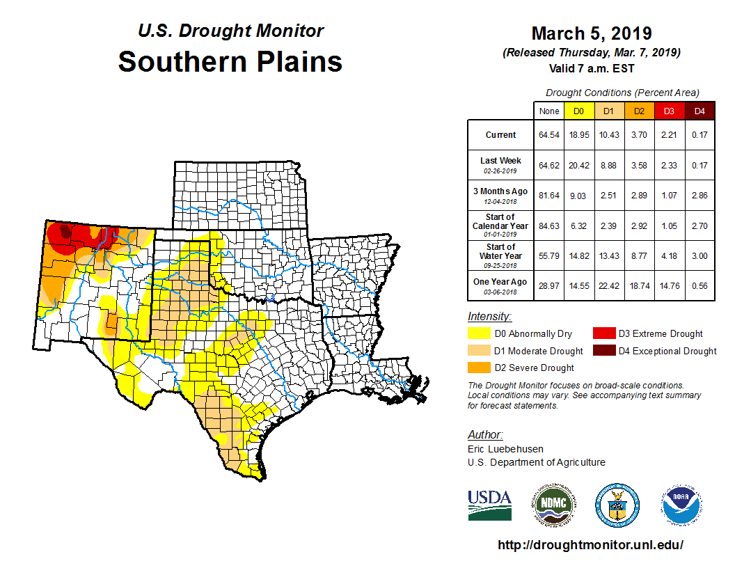 Southern High Plains detail from the U.S. Drought Monitor, released Mar. 7, 2019.