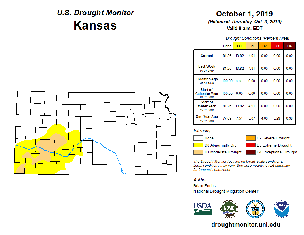 Kansas portion of the U.S. Drought Monitor, released Oct. 3, 2019.