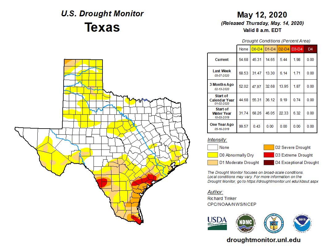 Texas Drought Monitor