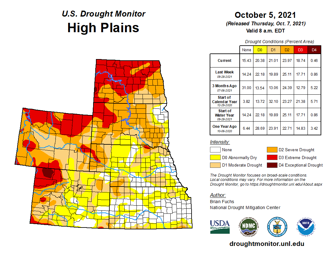 High Plains portion of the U.S. Drought Monitor.