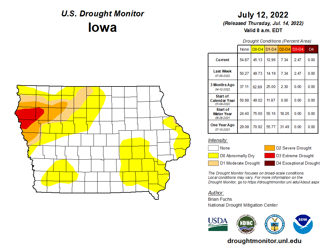Latest drought monitor