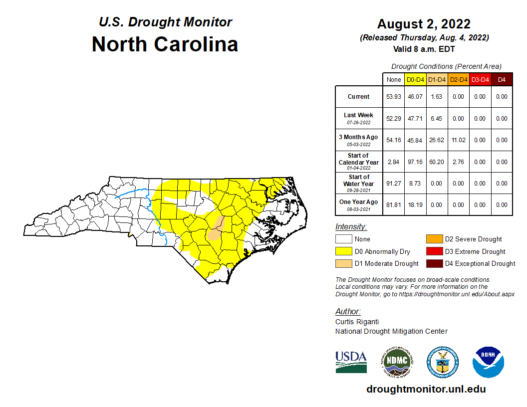 The latest drought situtation across North Carolina from the U.S. Drought Monitor