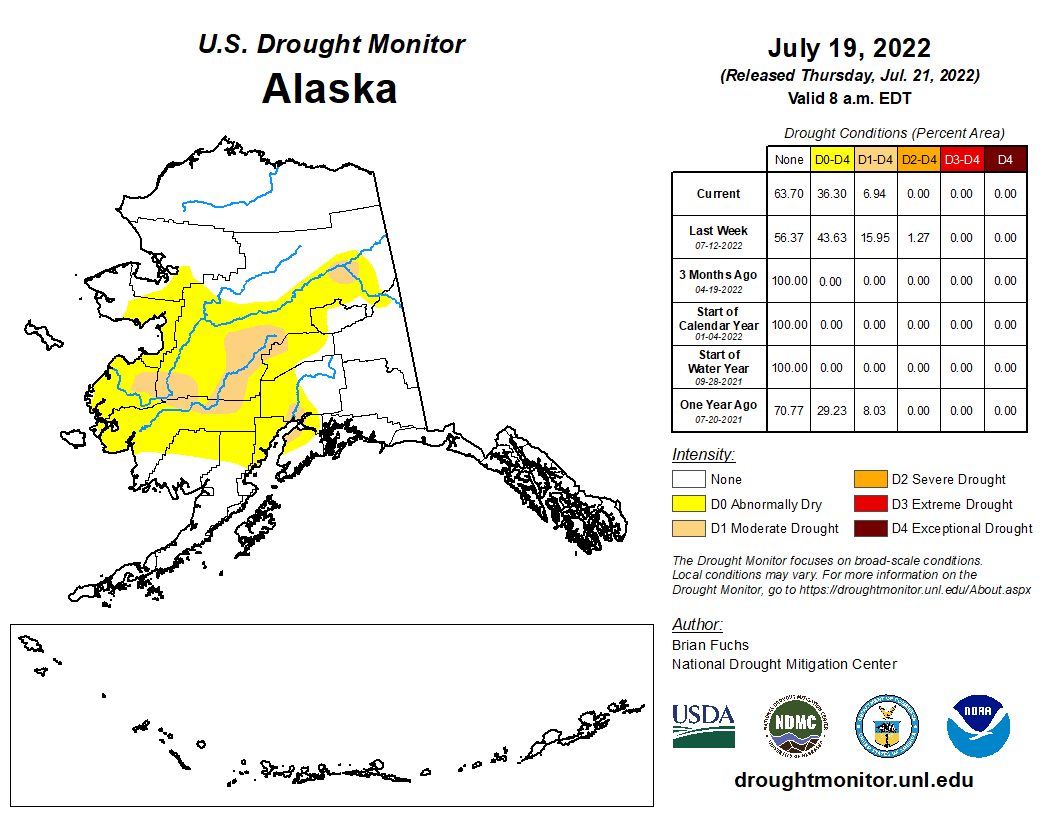 Alaska Drought Monitor
