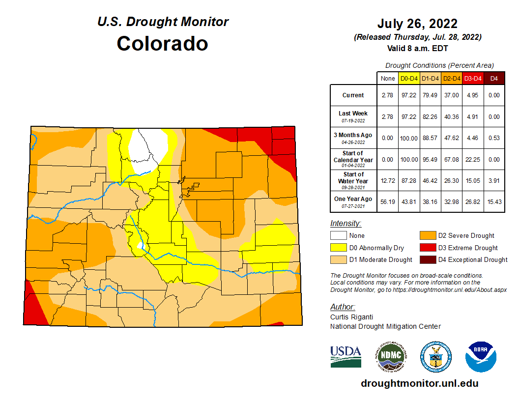 CO Drought Monitor