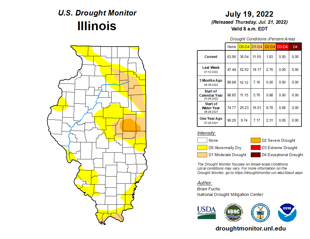 Illinois Drought Monitor