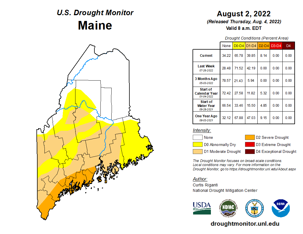 Maine Drought Monitor