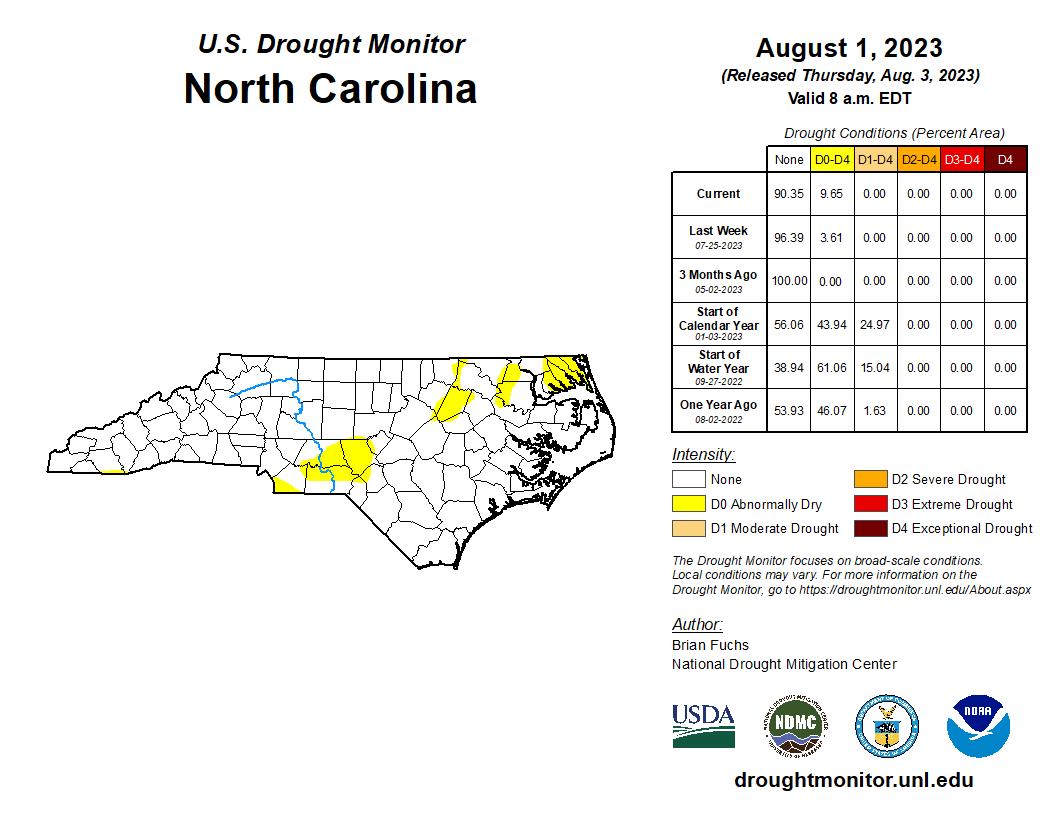 North_Carolina