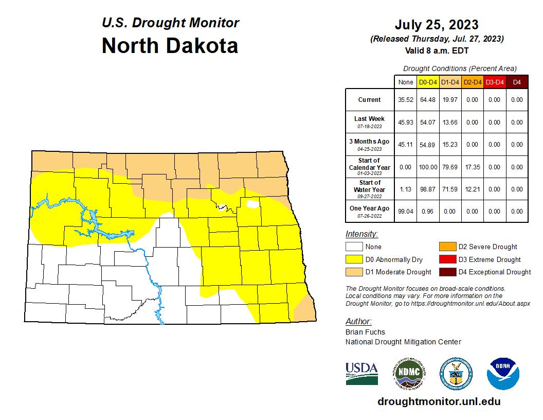 North_Dakota