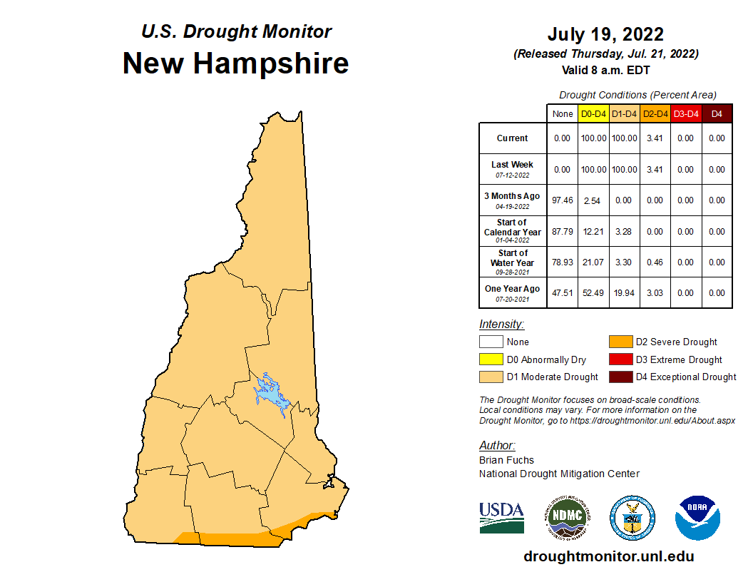 NH Drought Monitor
