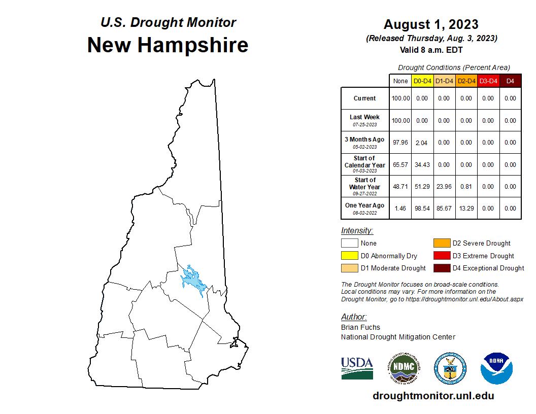 NH Drought Monitor