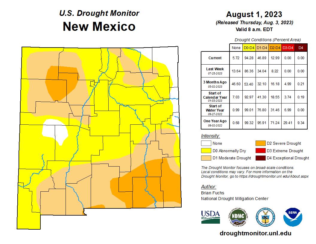 New_Mexico