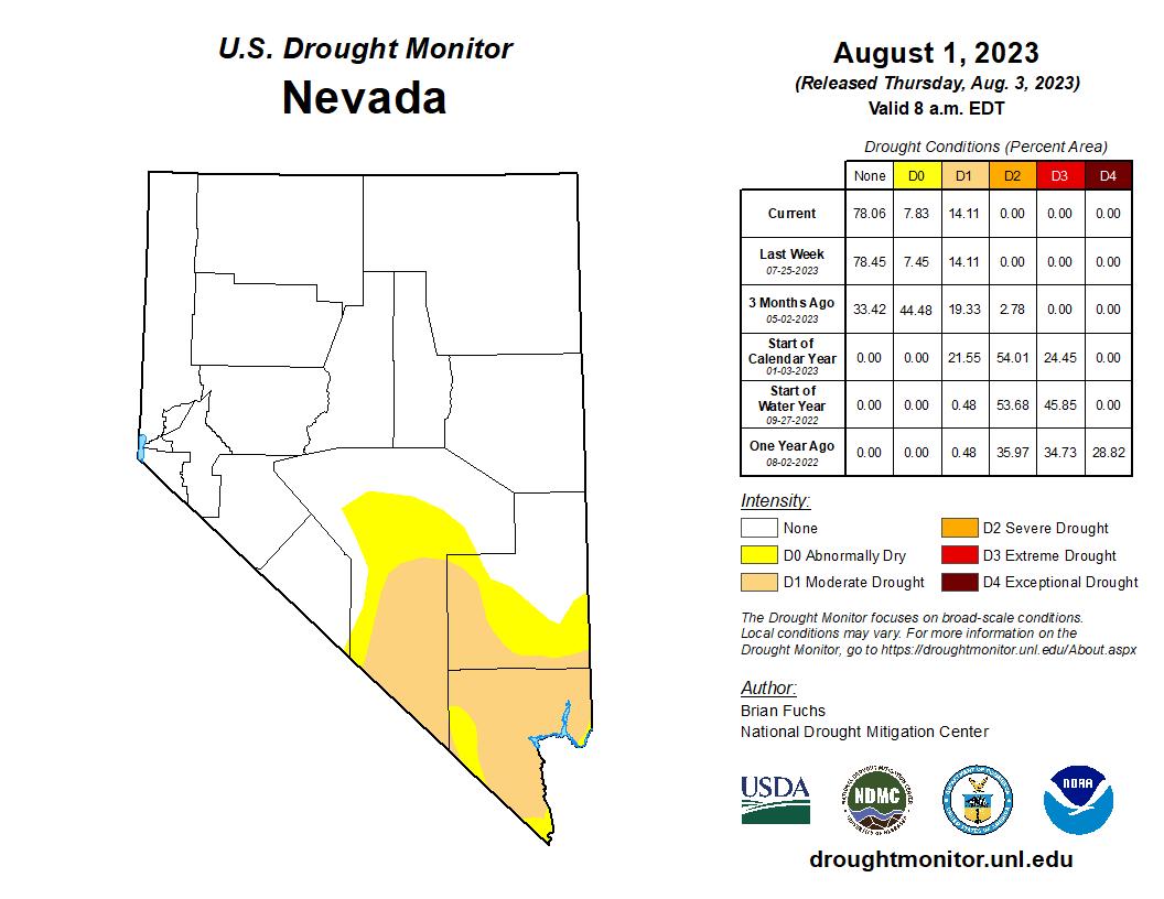 Nevada Drought Monitor