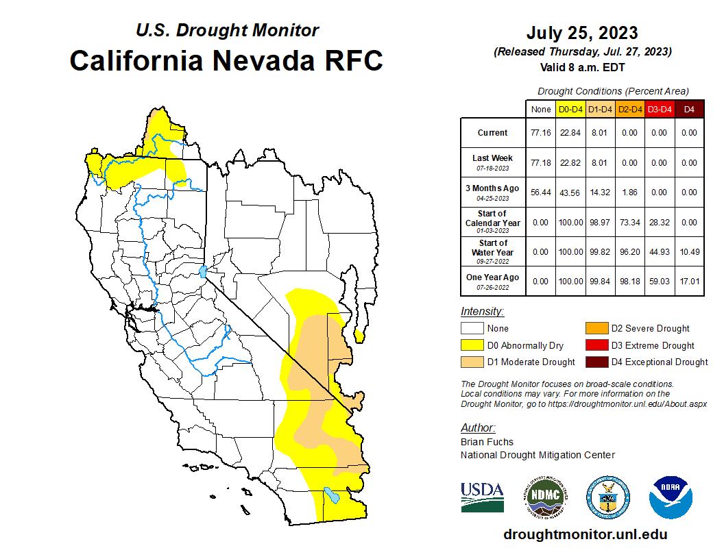 California Nevada River Forecast Center Drought Monitor