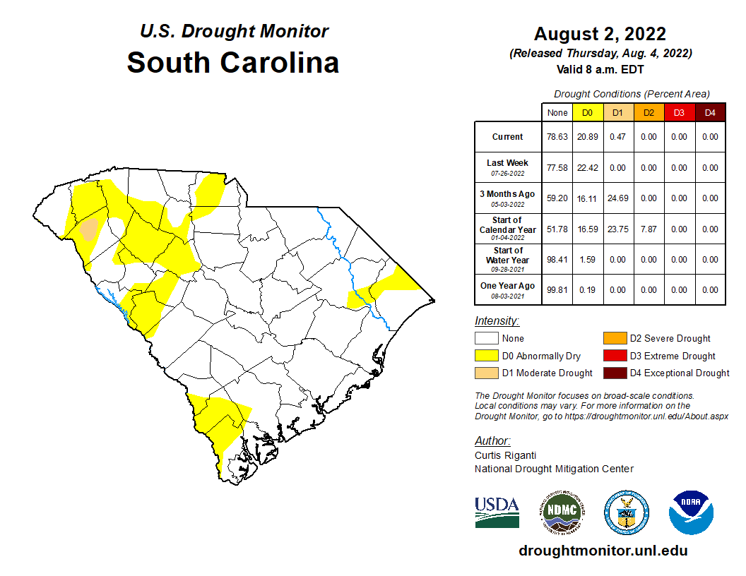 drought monitor for SC
