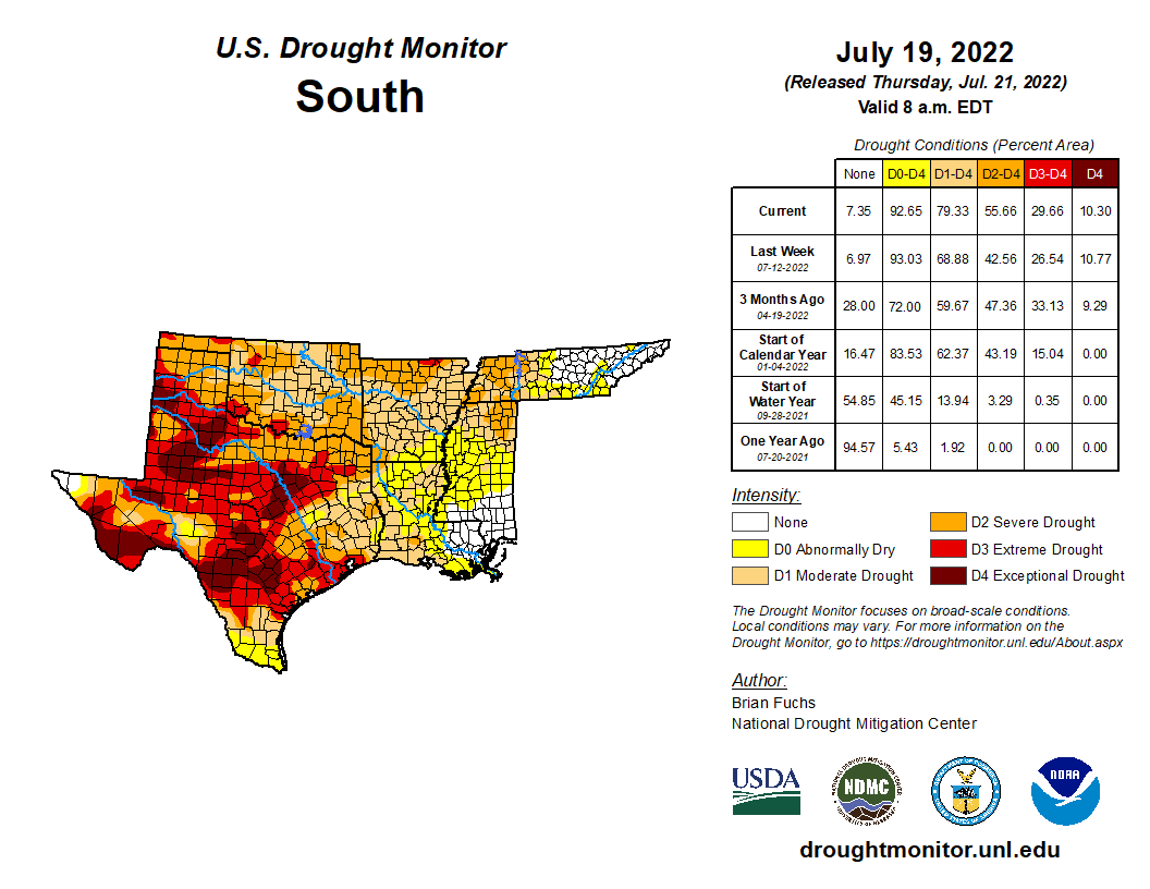 Current US South Drought Monitor