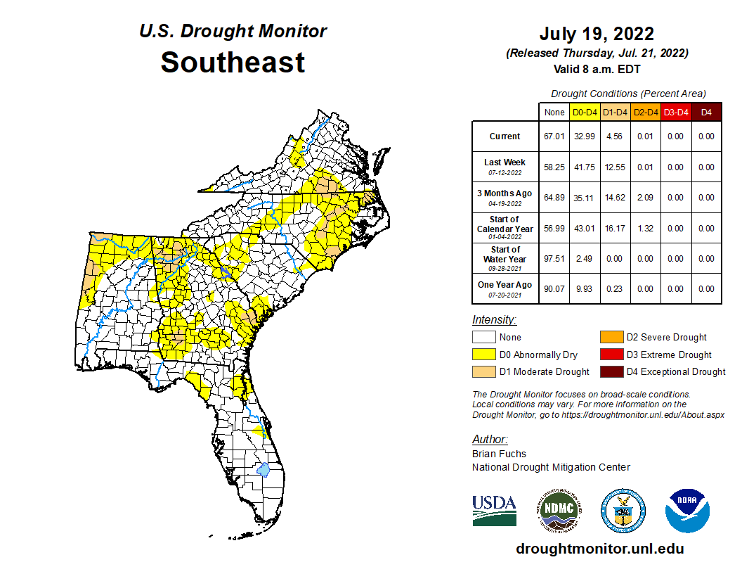SE Drought Monitor