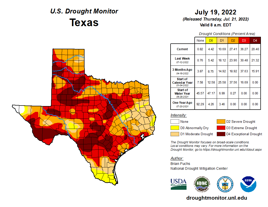 Current Texas Drought Conditions