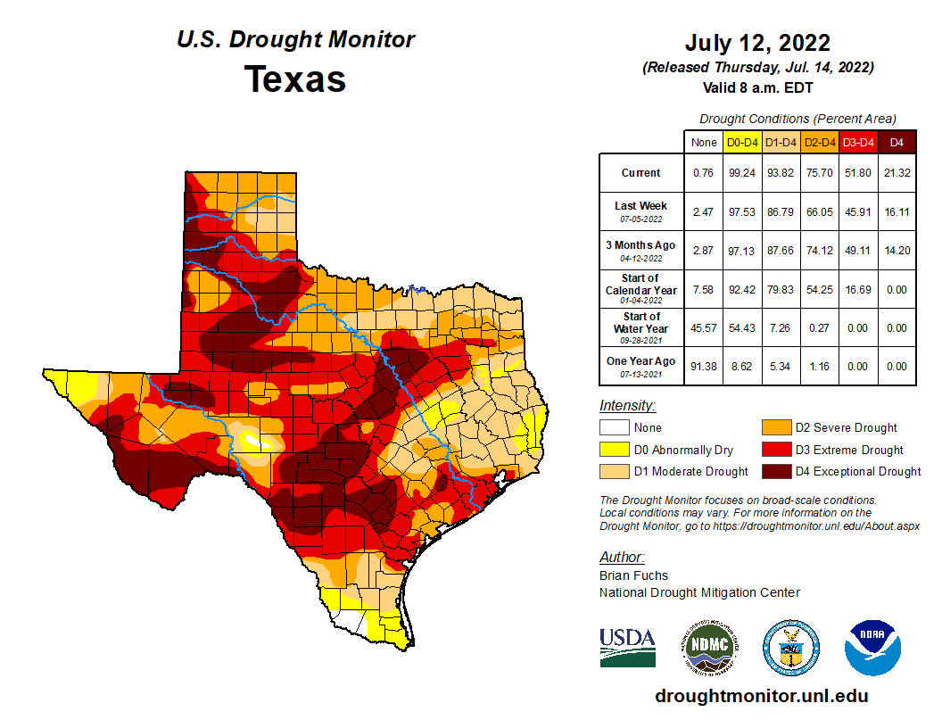 State Drought