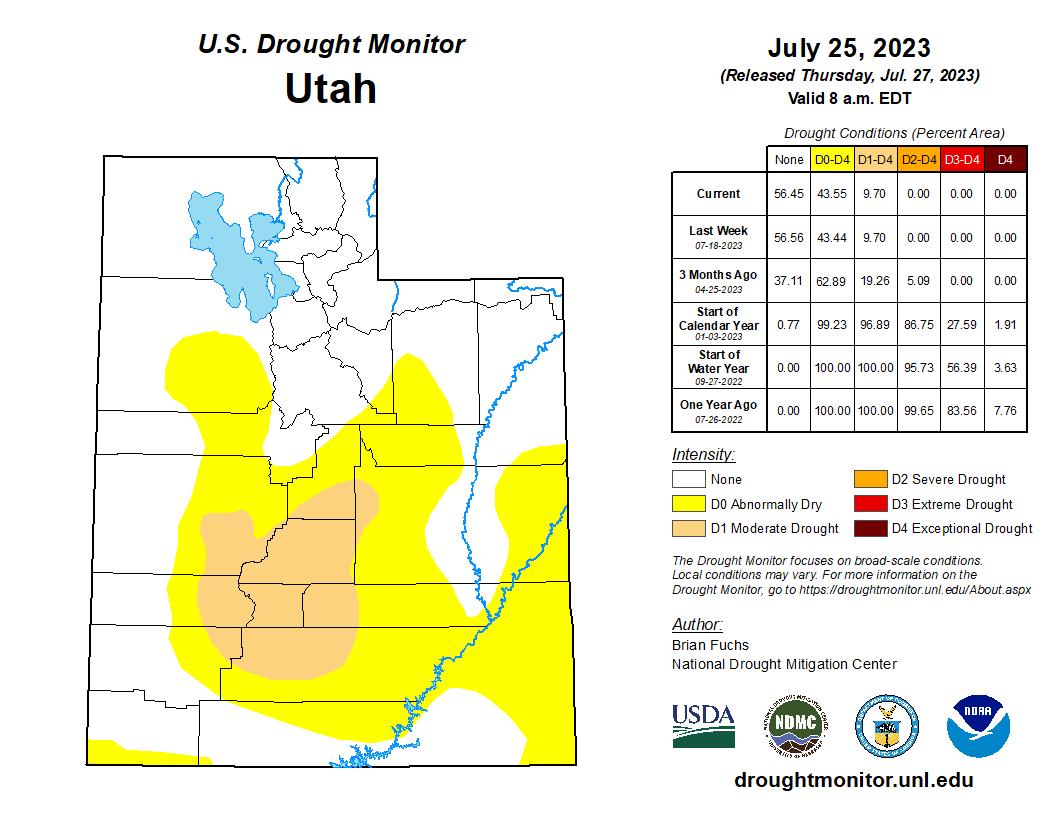 UT Drought Monitor