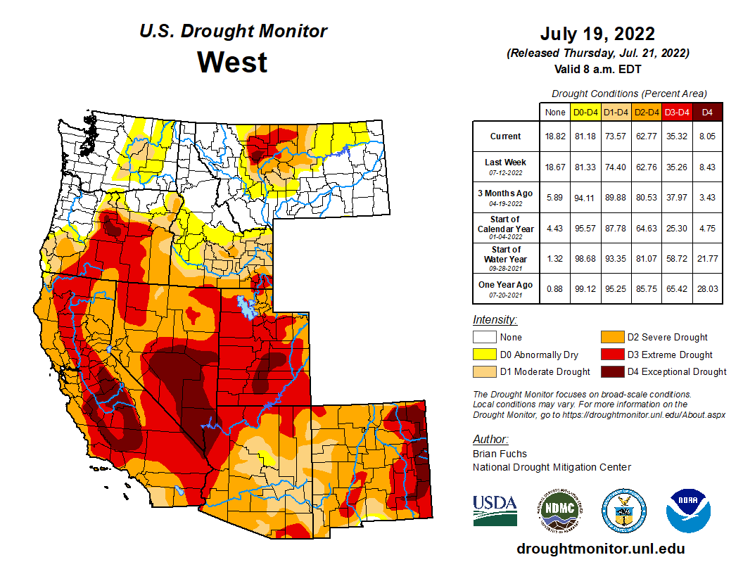 Current US West Drought Monitor