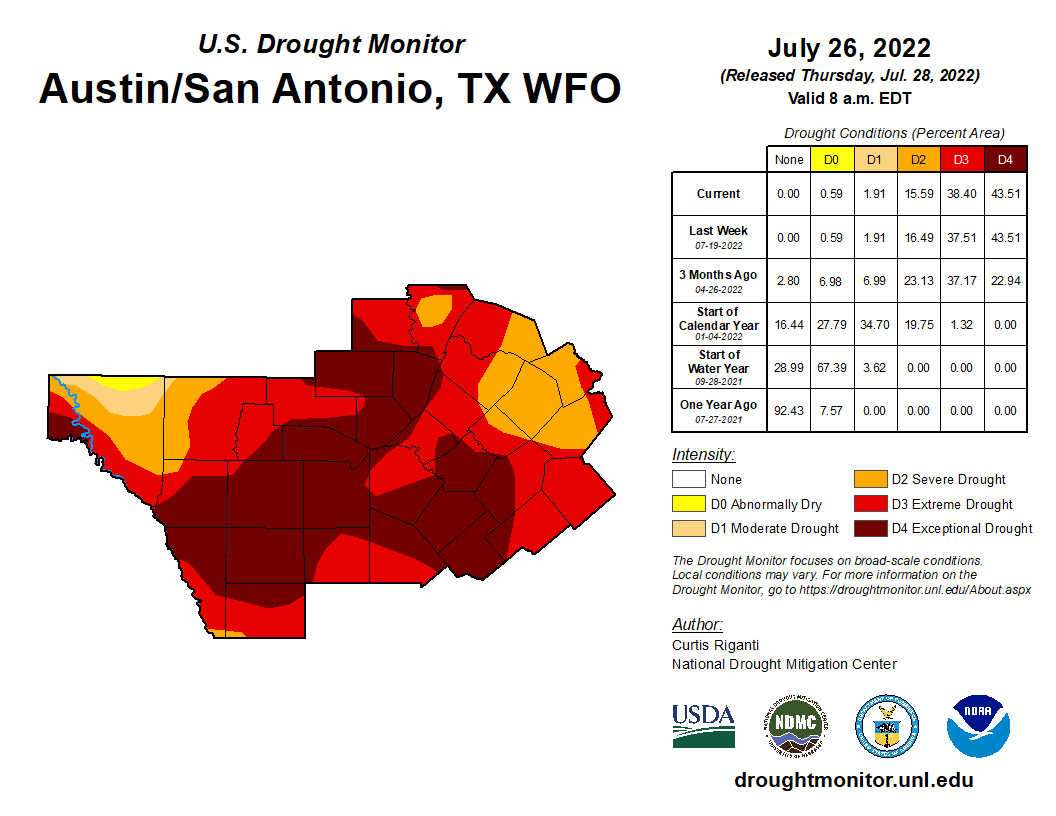 U.S. Drought Monitor - Texas