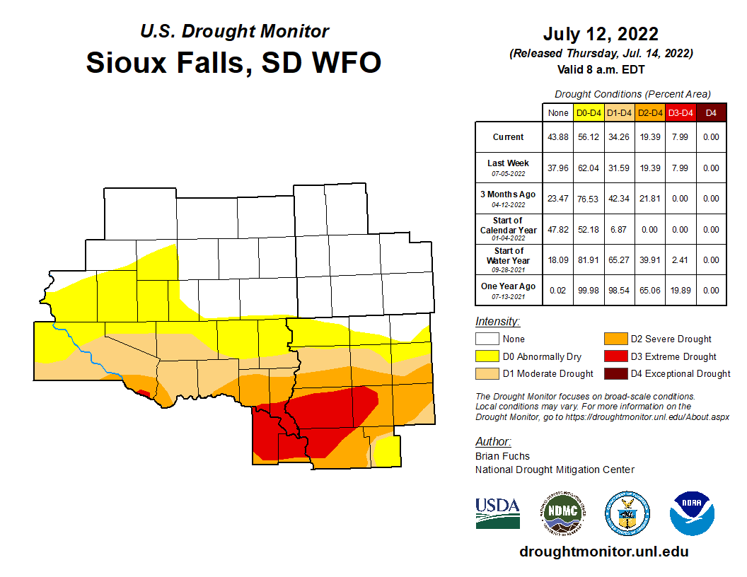 Latest Drought Conditions