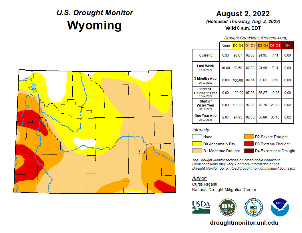 WY Drought Monitor